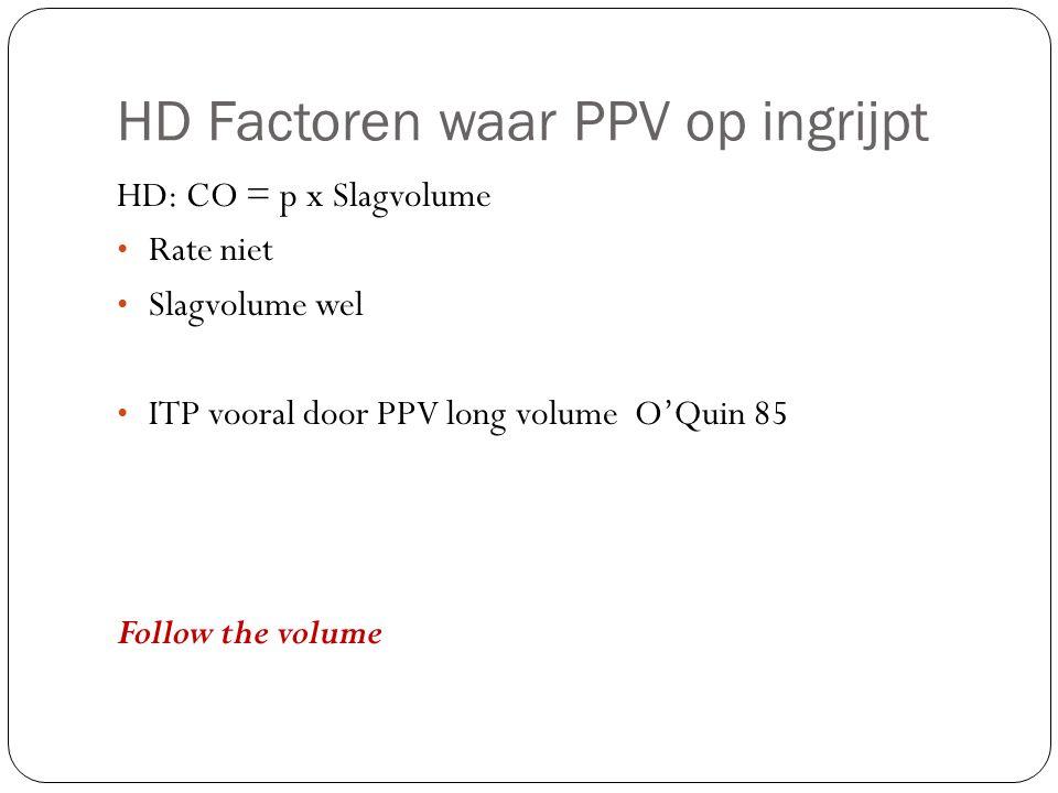 HD Factoren waar PPV op ingrijpt