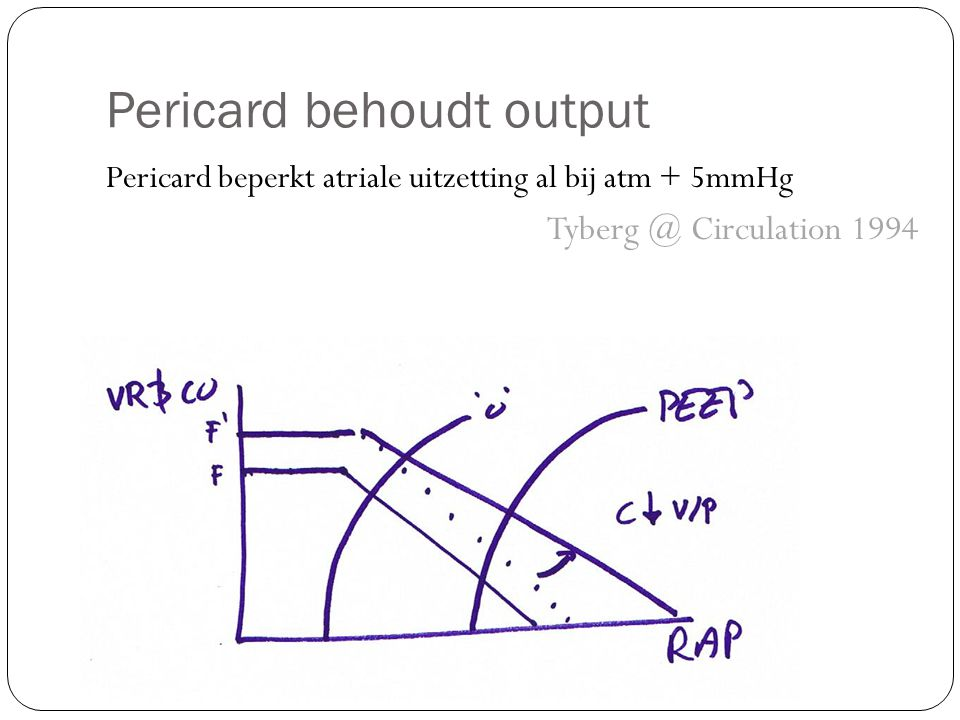 Pericard behoudt output