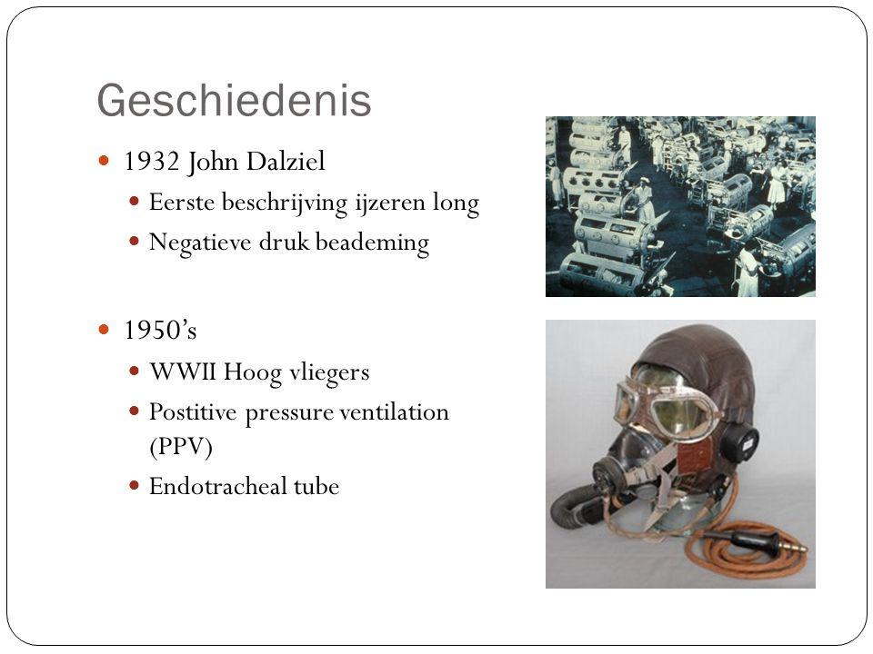 Geschiedenis 1932 John Dalziel 1950's Eerste beschrijving ijzeren long