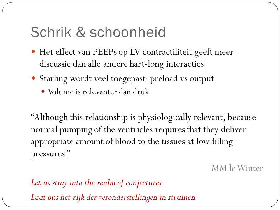 Schrik & schoonheid Het effect van PEEPs op LV contractiliteit geeft meer discussie dan alle andere hart-long interacties.