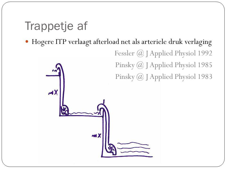 Trappetje af Hogere ITP verlaagt afterload net als arteriele druk verlaging. Fessler @ J Applied Physiol 1992.