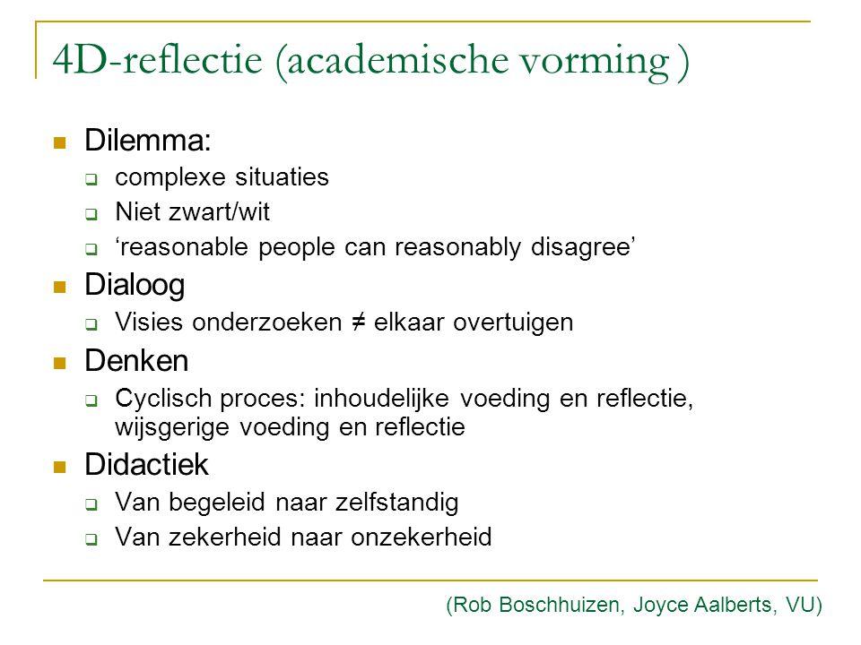 4D-reflectie (academische vorming )