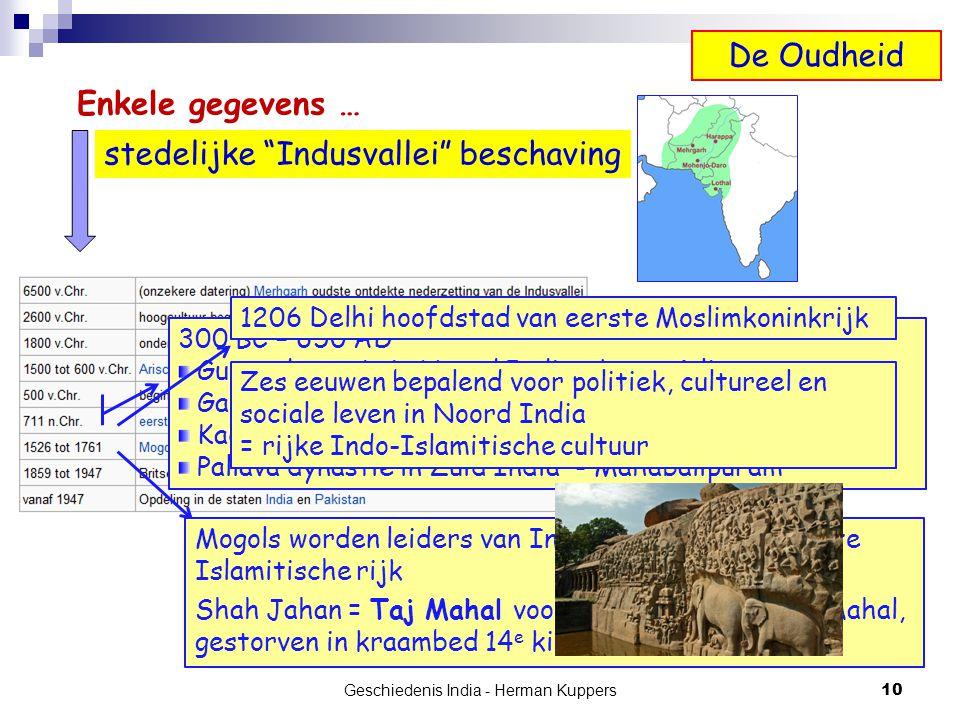 stedelijke Indusvallei beschaving