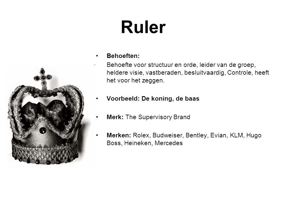 Ruler Behoeften: