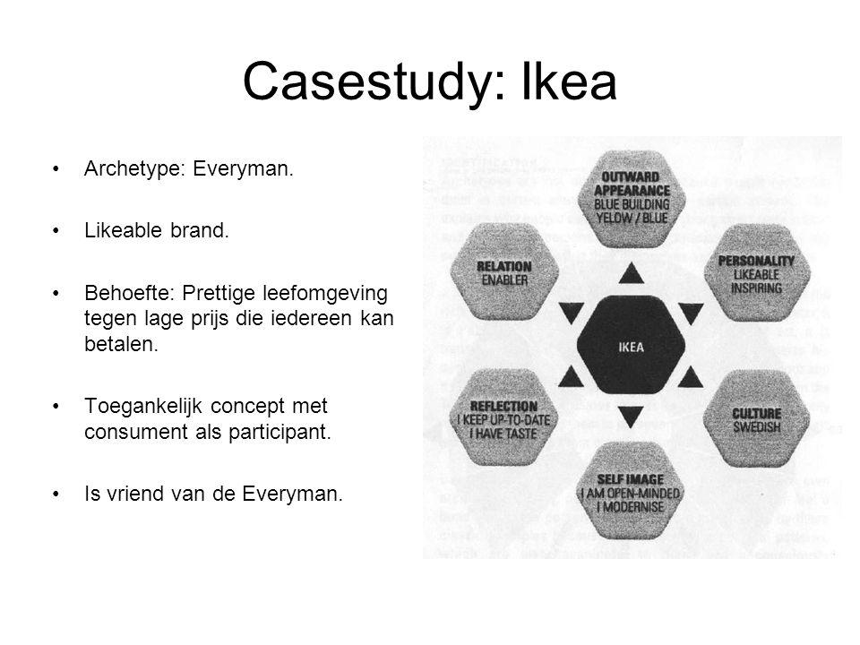 Casestudy: Ikea Archetype: Everyman. Likeable brand.