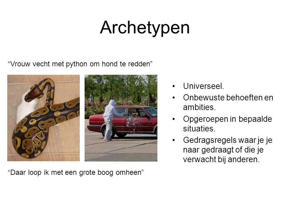 Archetypen Universeel. Onbewuste behoeften en ambities.