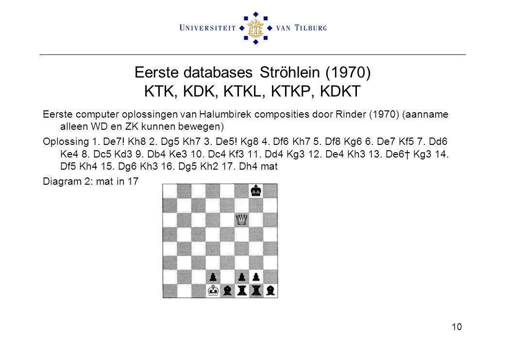 Eerste databases Ströhlein (1970) KTK, KDK, KTKL, KTKP, KDKT