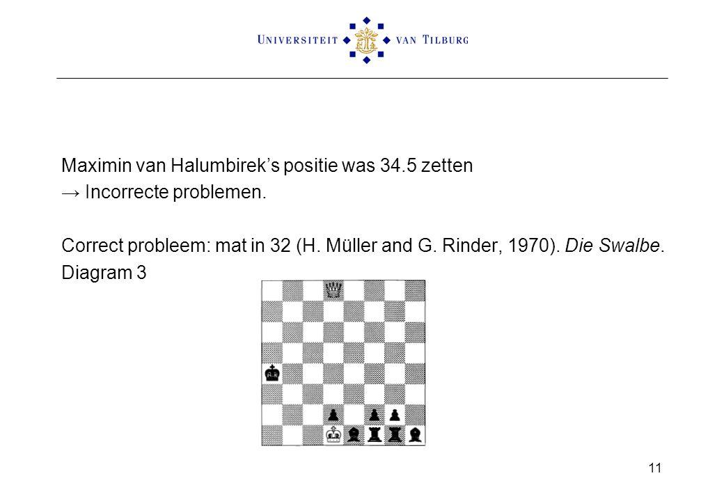 Maximin van Halumbirek's positie was 34