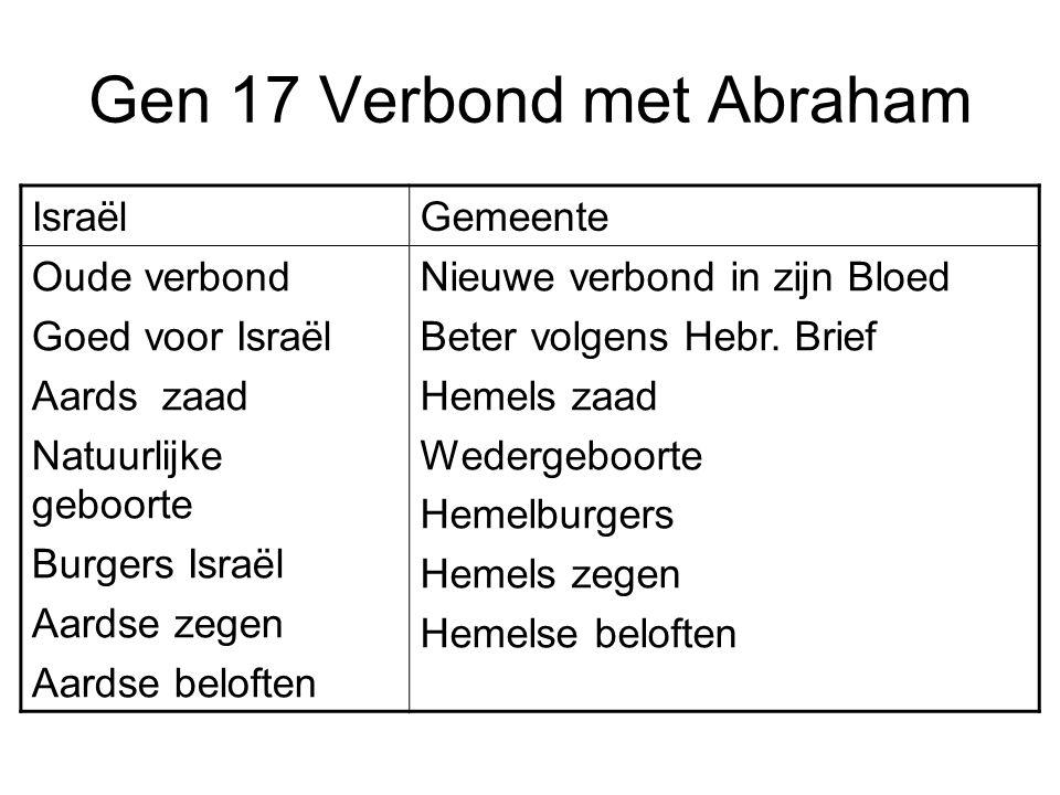 Gen 17 Verbond met Abraham