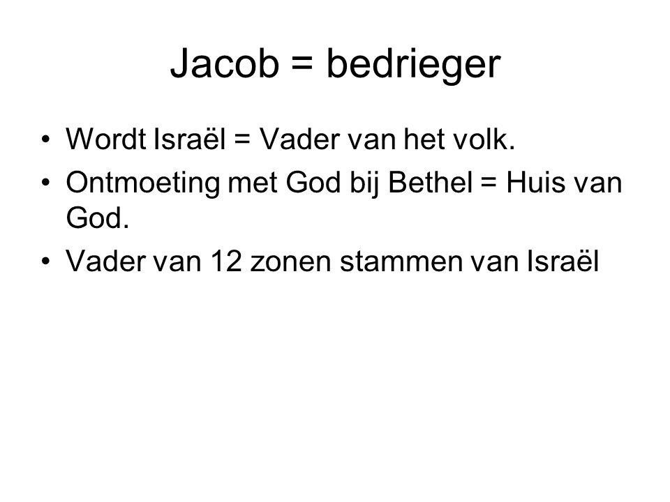 Jacob = bedrieger Wordt Israël = Vader van het volk.