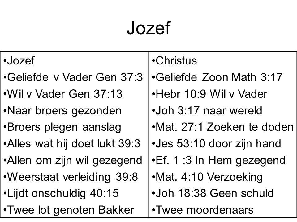 Jozef Jozef Geliefde v Vader Gen 37:3 Wil v Vader Gen 37:13