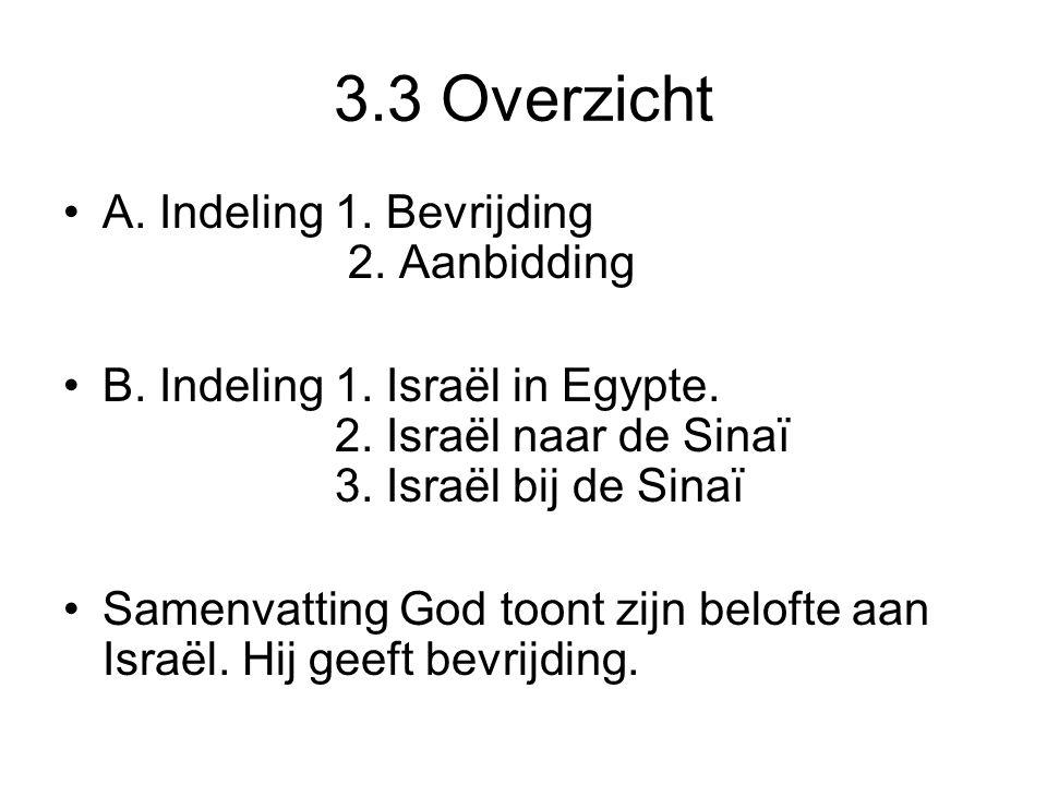 3.3 Overzicht A. Indeling 1. Bevrijding 2. Aanbidding
