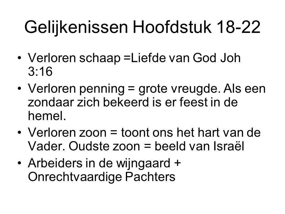 Gelijkenissen Hoofdstuk 18-22