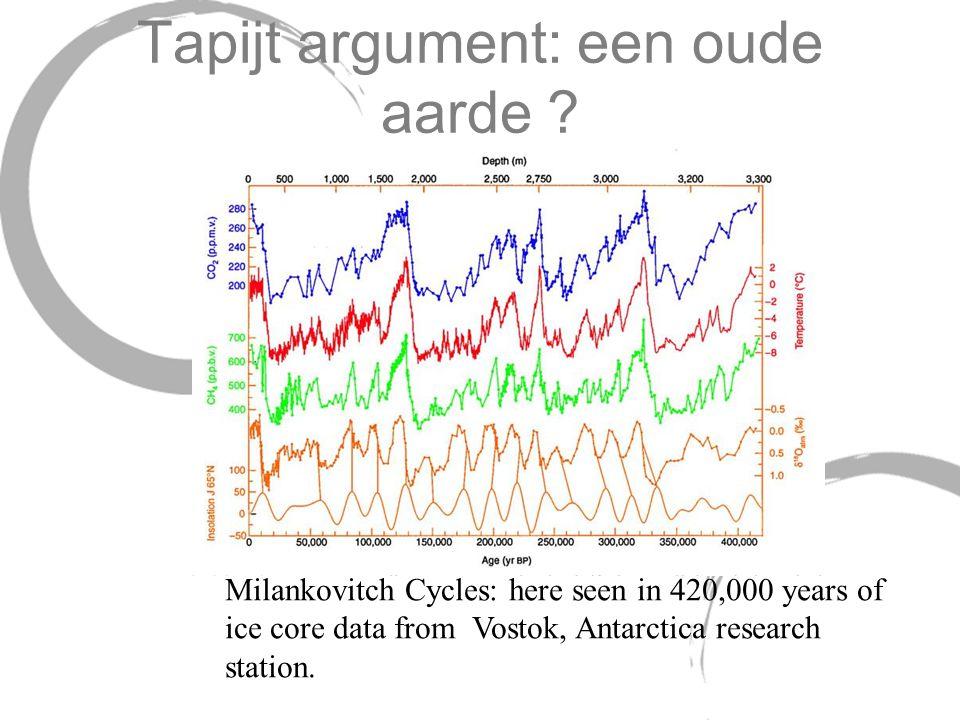 Tapijt argument: een oude aarde