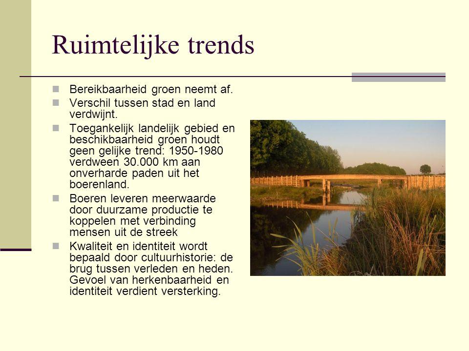 Ruimtelijke trends Bereikbaarheid groen neemt af.