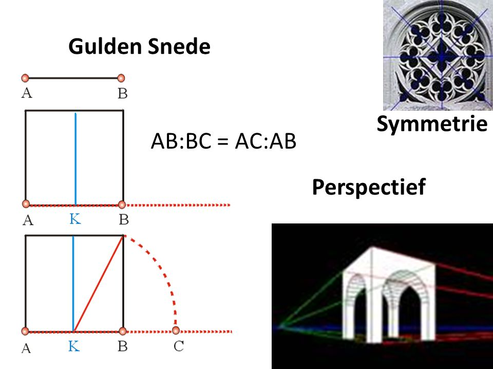Gulden Snede Symmetrie AB:BC = AC:AB Perspectief