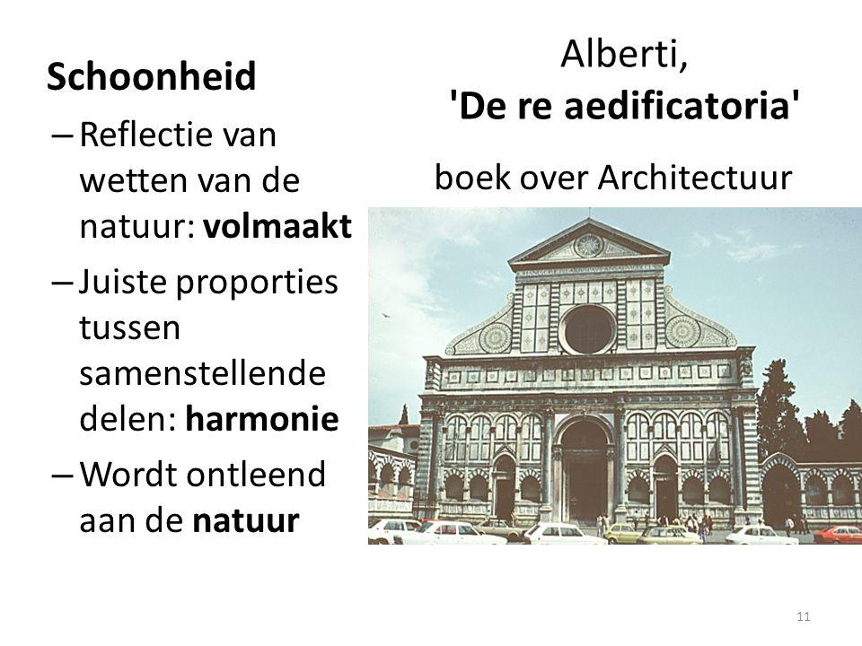 Alberti, De re aedificatoria