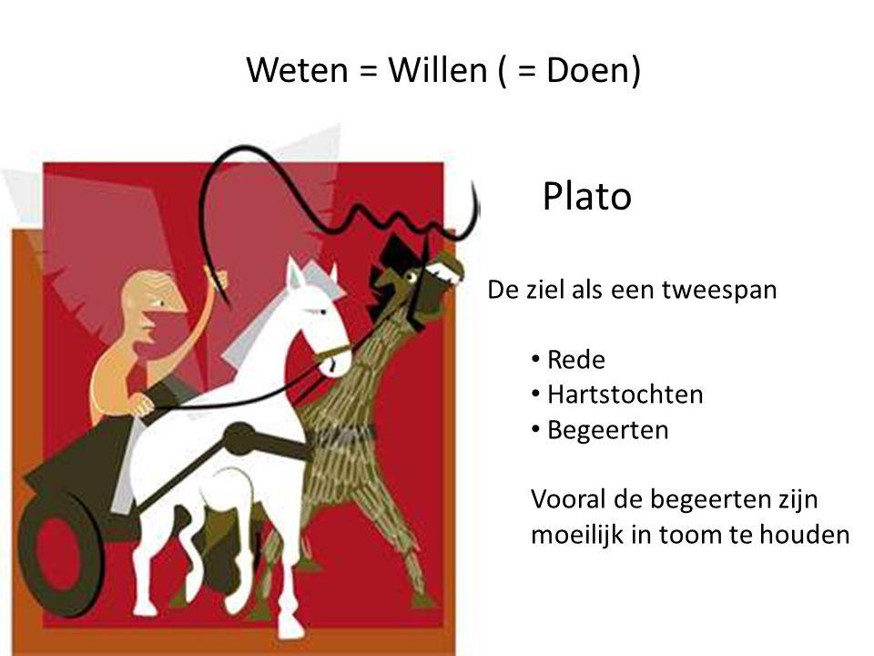 Plato Weten = Willen ( = Doen) De ziel als een tweespan Rede