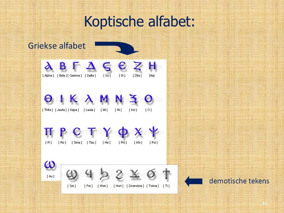 Koptische alfabet: Griekse alfabet demotische tekens
