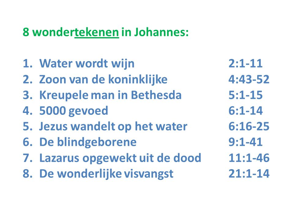 8 wondertekenen in Johannes: