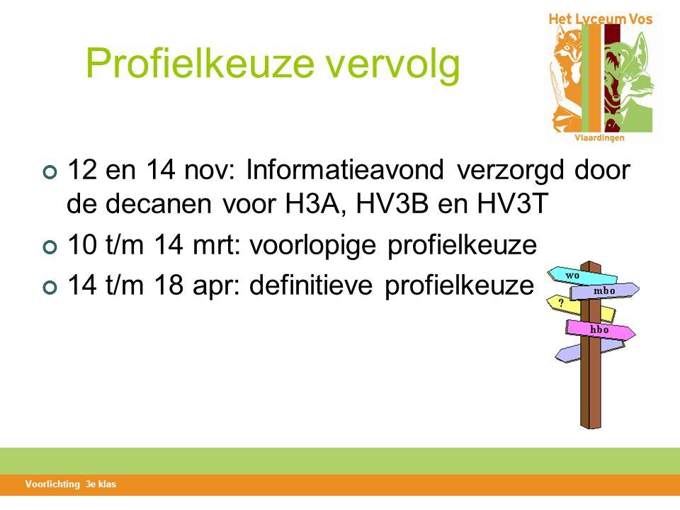 Profielkeuze vervolg 12 en 14 nov: Informatieavond verzorgd door de decanen voor H3A, HV3B en HV3T.