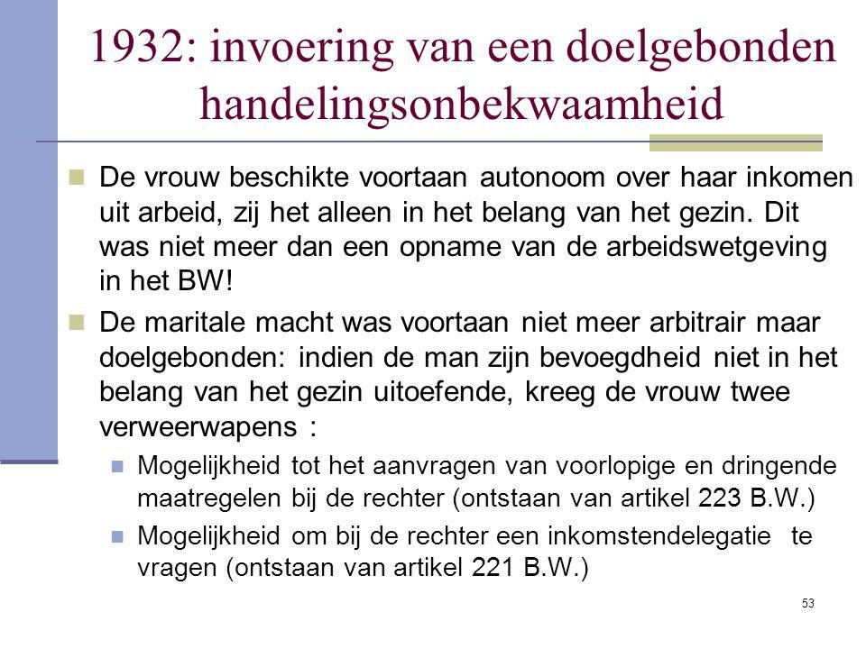 1932: invoering van een doelgebonden handelingsonbekwaamheid