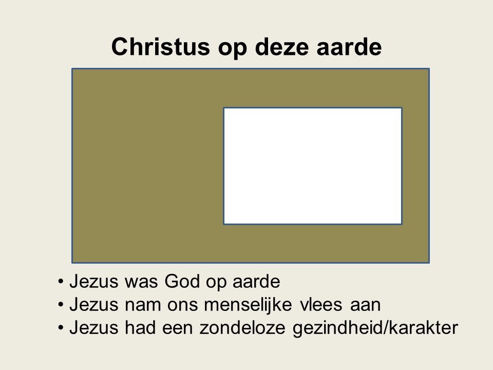 Christus op deze aarde Jezus was God op aarde