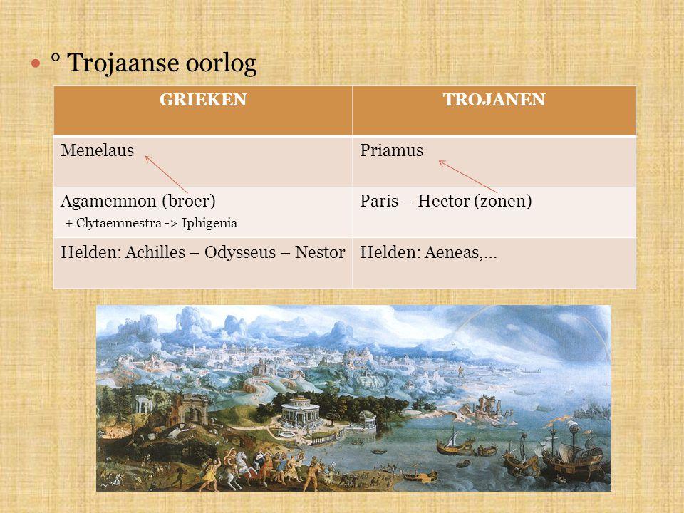 ° Trojaanse oorlog GRIEKEN TROJANEN Menelaus Priamus Agamemnon (broer)
