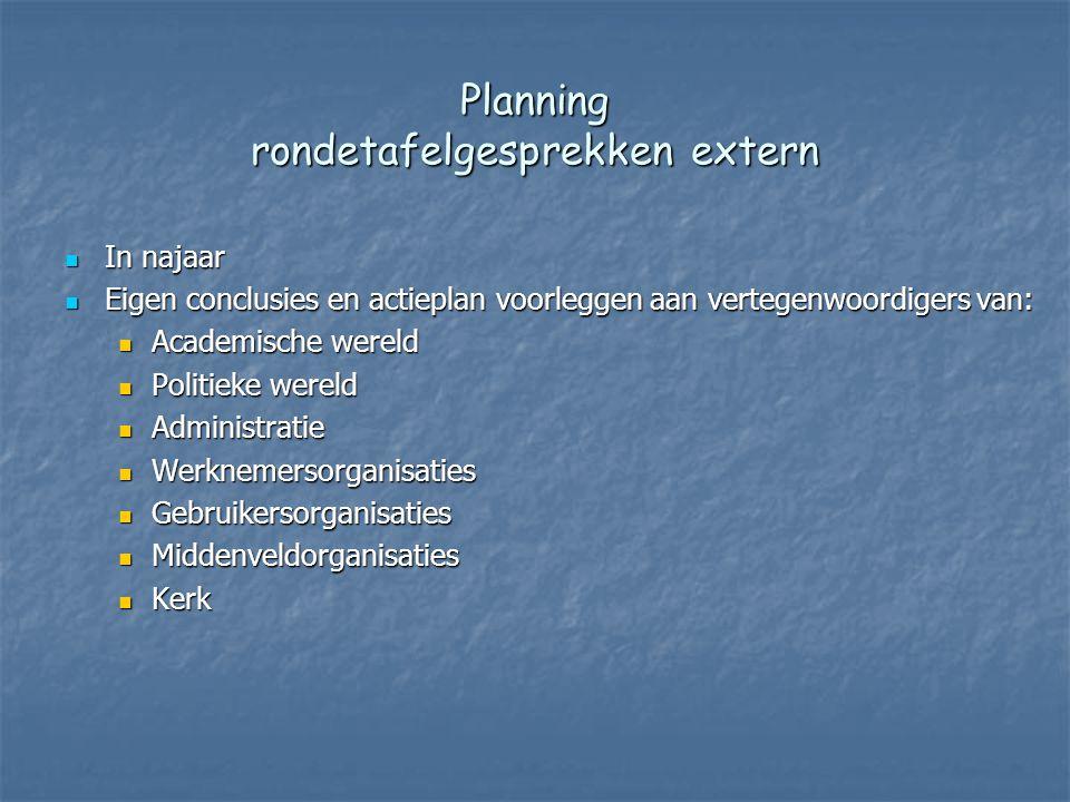 Planning rondetafelgesprekken extern