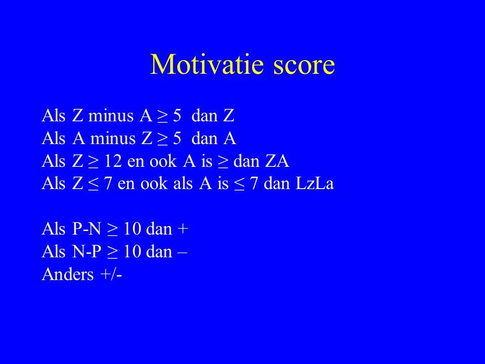 Motivatie score Als Z minus A ≥ 5 dan Z Als A minus Z ≥ 5 dan A