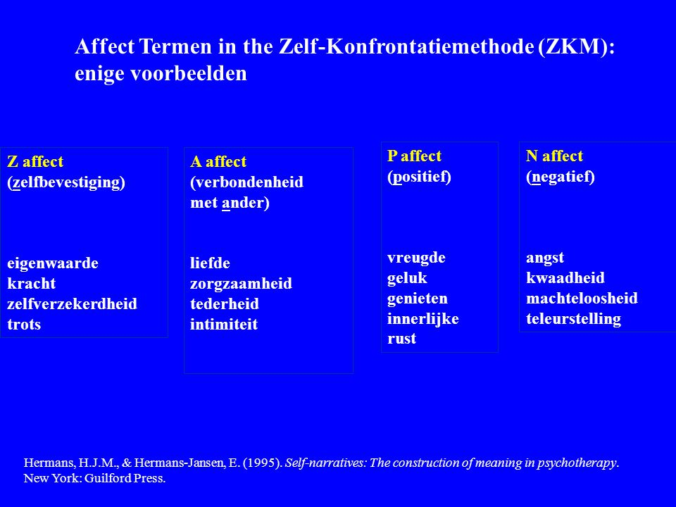 Affect terms Affect Termen in the Zelf-Konfrontatiemethode (ZKM):