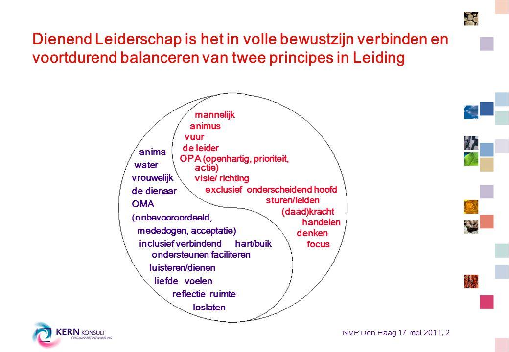 Dienend Leiderschap is het in volle bewustzijn verbinden en voortdurend balanceren van twee principes in Leiding