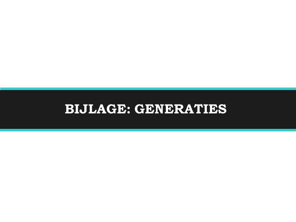 BIJLAGE: GENERATIES