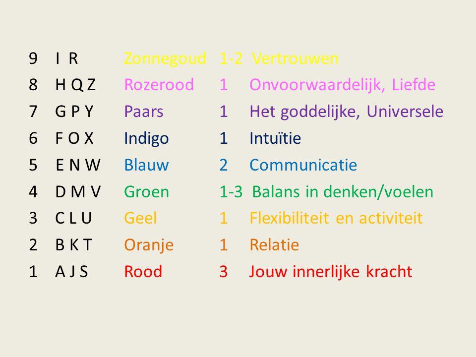 I R Zonnegoud 1-2 Vertrouwen