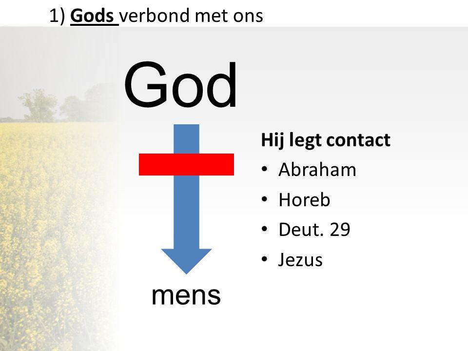 God mens 1) Gods verbond met ons Hij legt contact Abraham Horeb