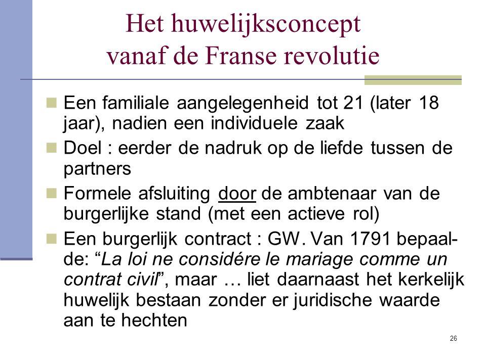 Het huwelijksconcept vanaf de Franse revolutie