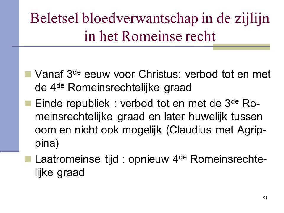 Beletsel bloedverwantschap in de zijlijn in het Romeinse recht