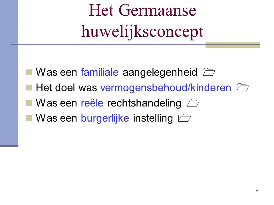 Het Germaanse huwelijksconcept