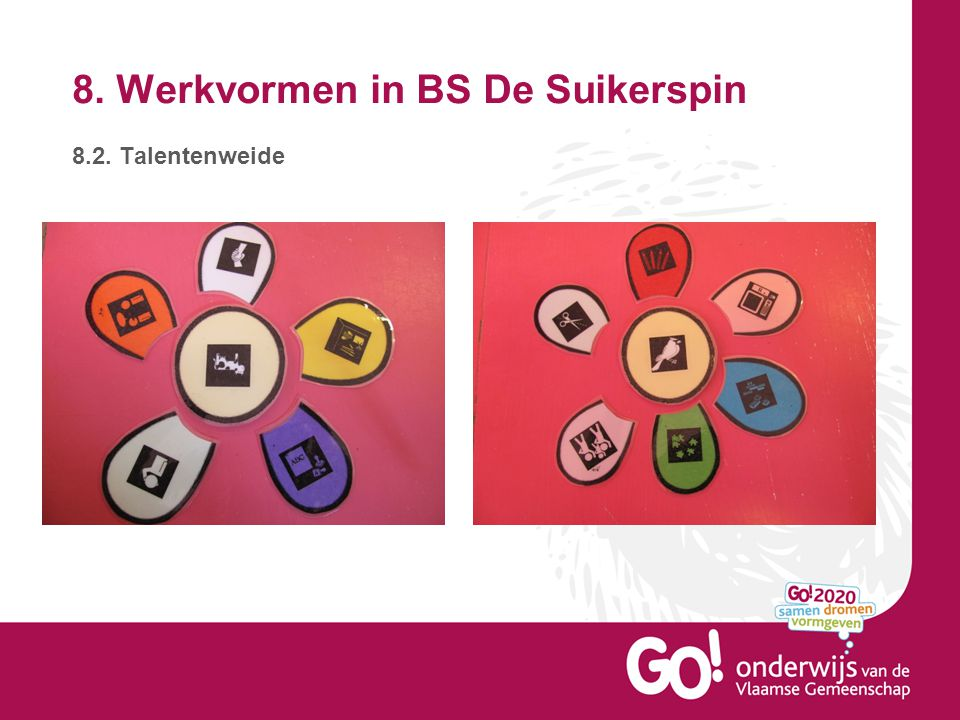 8. Werkvormen in BS De Suikerspin