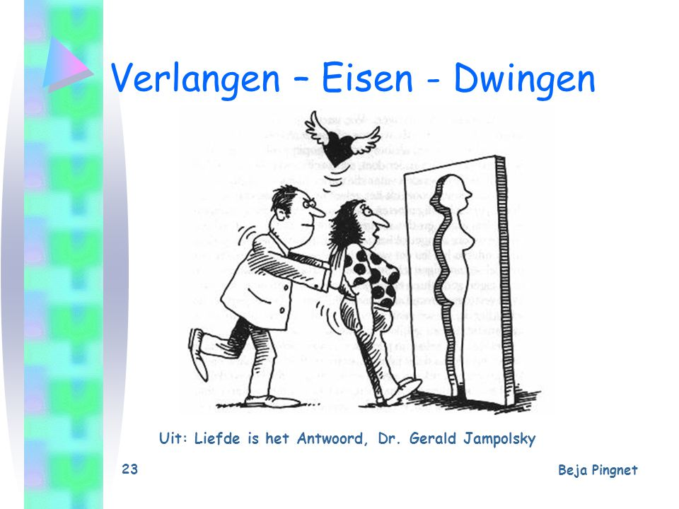 Verlangen – Eisen - Dwingen