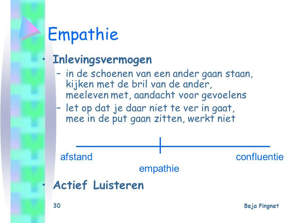 Empathie Inlevingsvermogen Actief Luisteren