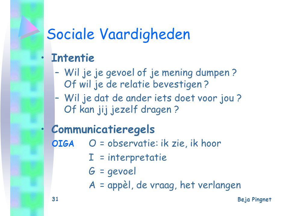 Sociale Vaardigheden Intentie