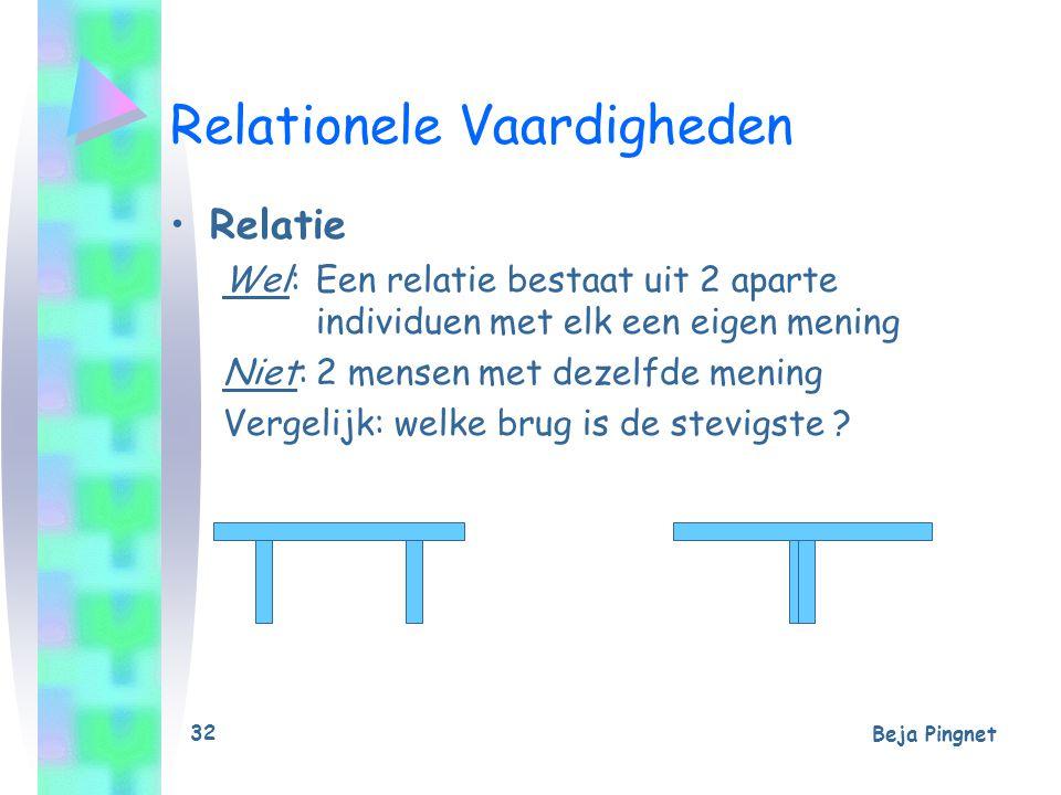 Relationele Vaardigheden