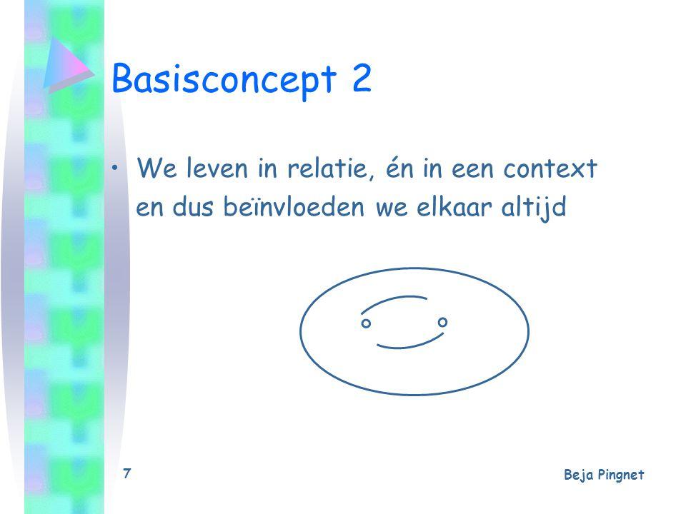 Basisconcept 2 We leven in relatie, én in een context