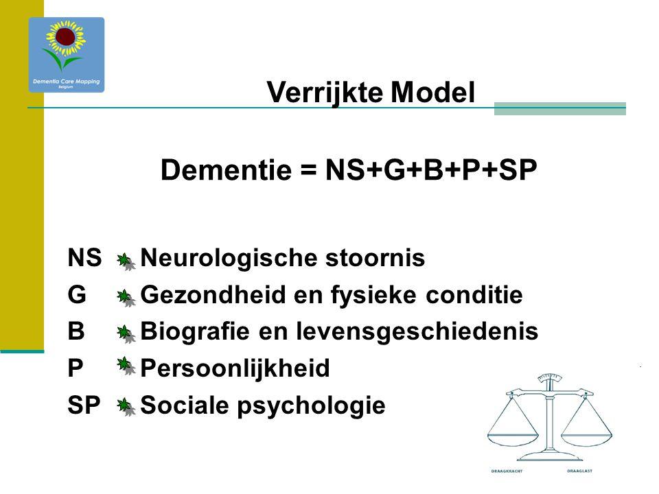 Dementie = NS+G+B+P+SP