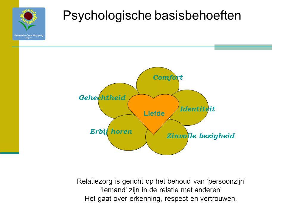 Psychologische basisbehoeften