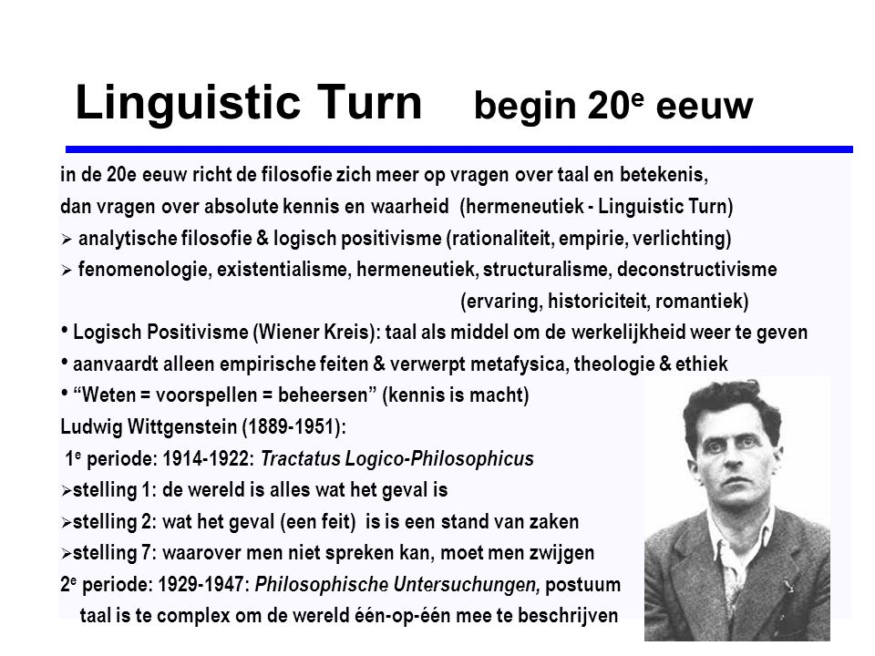 Linguistic Turn begin 20e eeuw