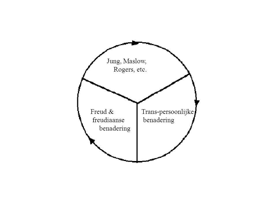 Jung, Maslow, Rogers, etc. Freud & freudiaanse benadering Trans-persoonlijke benadering