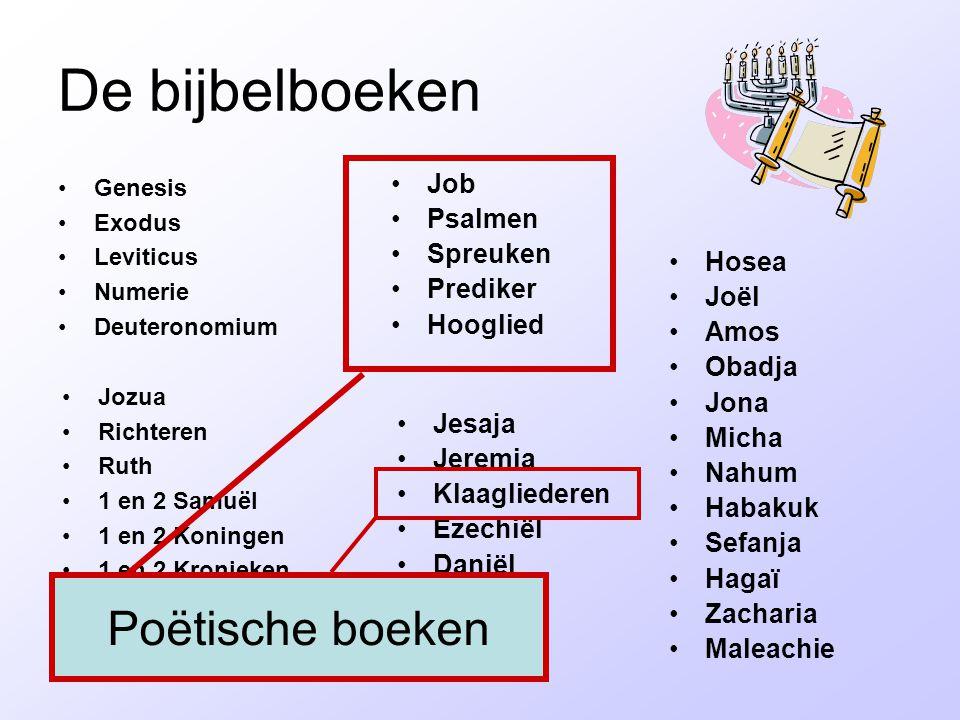 De bijbelboeken Poëtische boeken Job Psalmen Spreuken Prediker