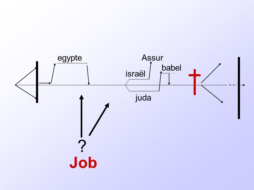 egypte Assur babel israël juda Job